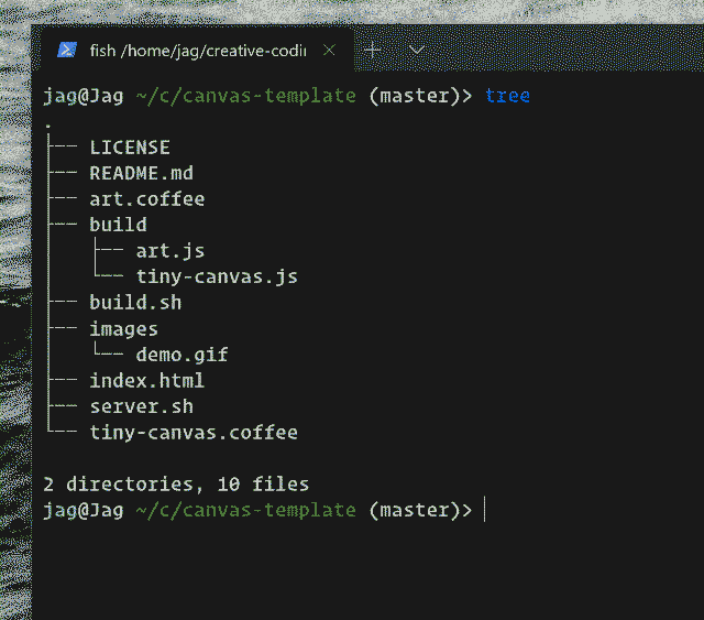 A screenshot of Windows Terminal that shows the directory structure of the project.